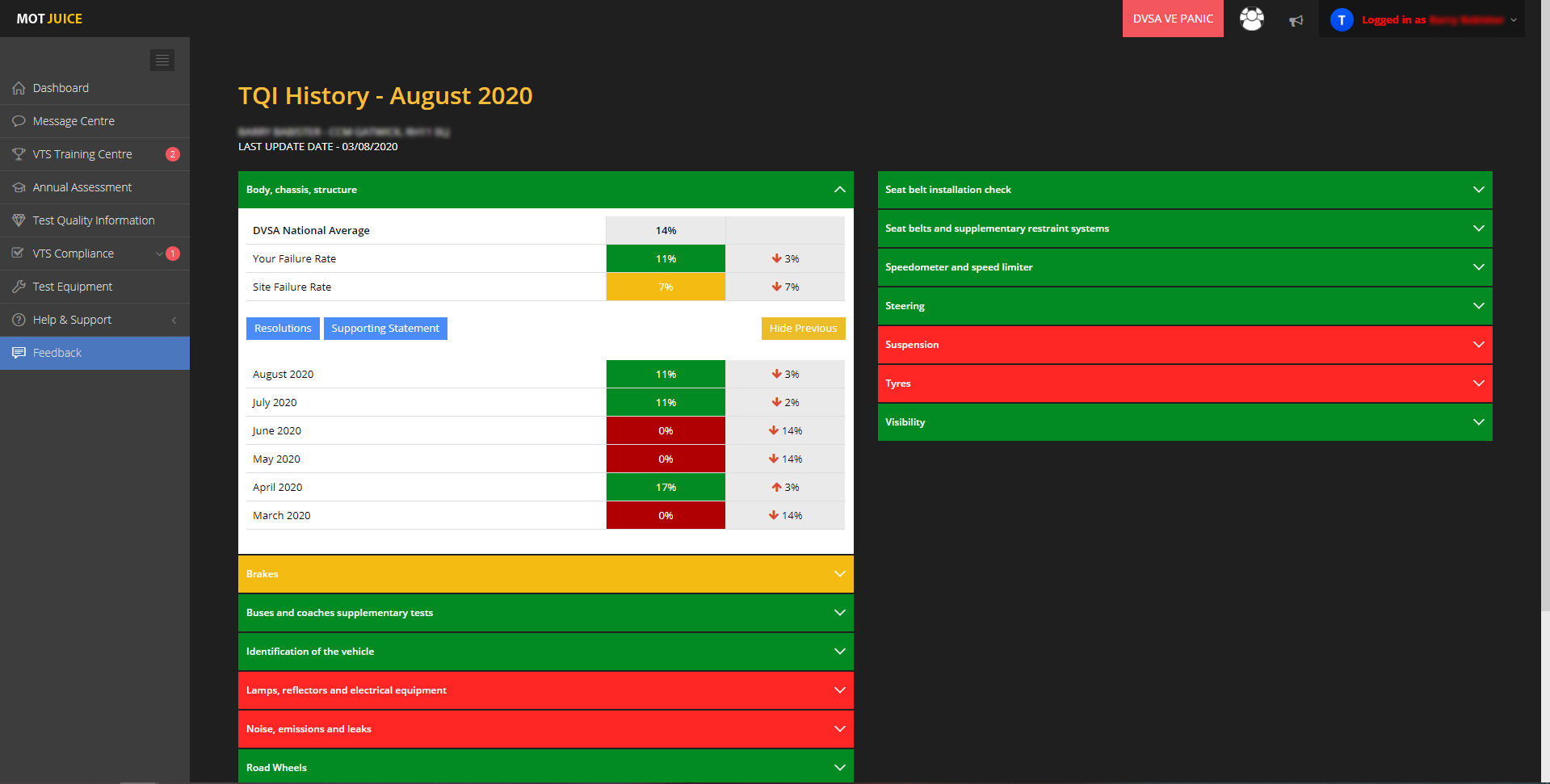 you can view historical test quality information records and compare up to 6 months of previous data